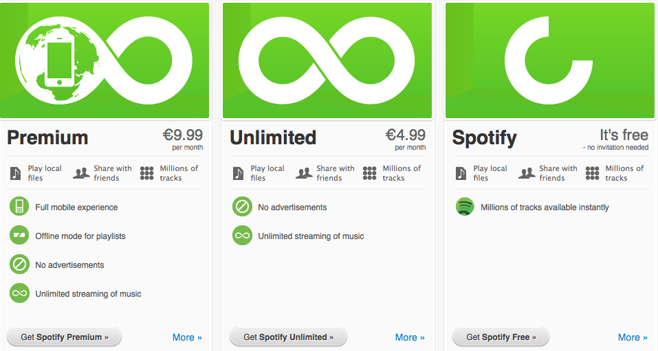 Spotify Finally Available In Ireland